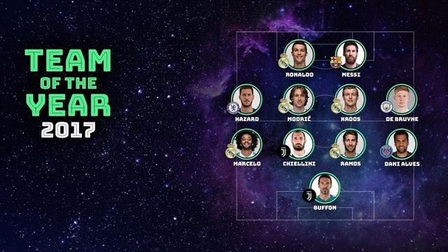 Đội hình tiêu biểu UEFA năm 2017