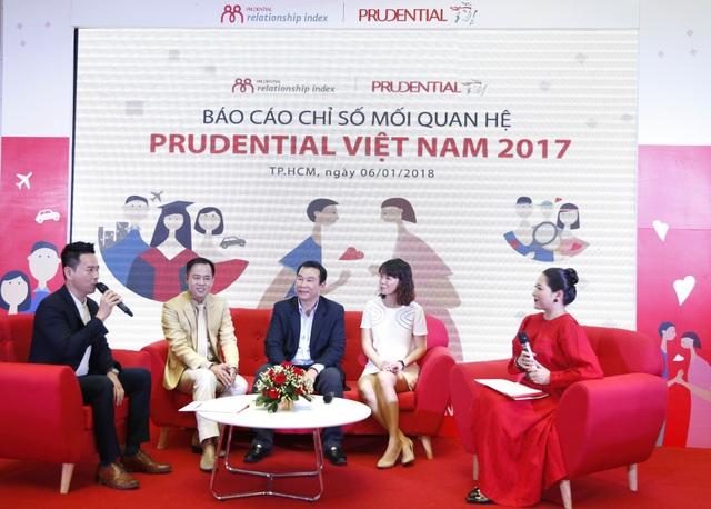 Việt Nam xếp hạng nhì châu Á về mức độ hài lòng về các mối quan hệ 2017 - 2