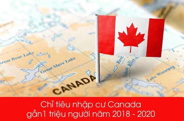 Cơ hội làm việc tại Canada dành cho du học sinh và người lao động Việt Nam - 2