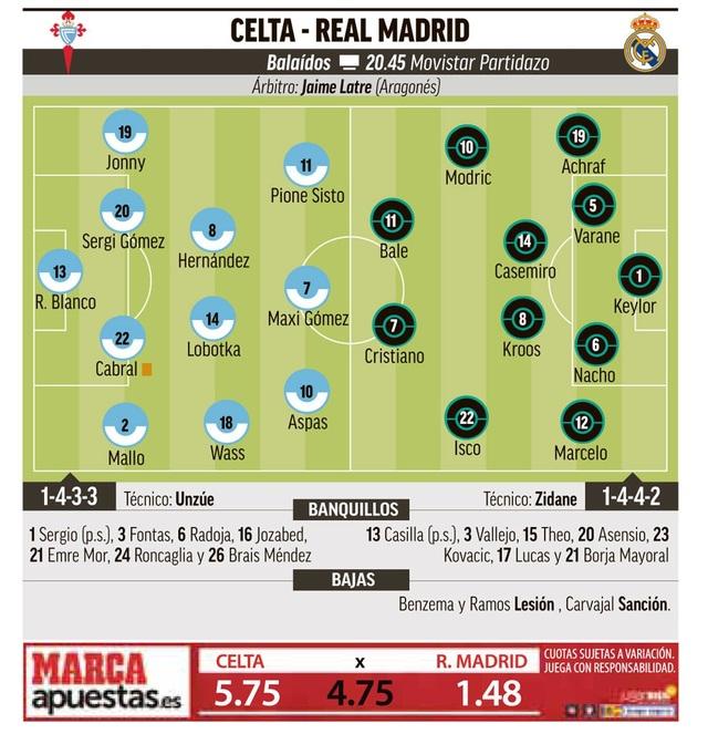 Real Madrid có gượng dậy nổi sau thảm bại trước Barcelona? - 4