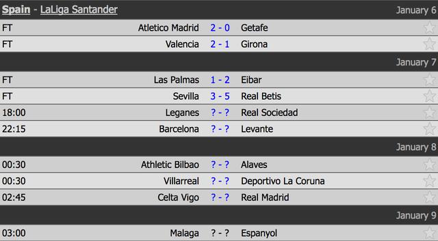 Real Madrid có gượng dậy nổi sau thảm bại trước Barcelona? - 1
