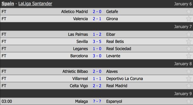 Bale lập cú đúp, Real Madrid vẫn mất điểm cay đắng trước Celta Vigo - 1