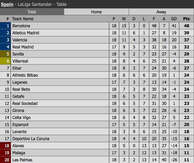 Bale lập cú đúp, Real Madrid vẫn mất điểm cay đắng trước Celta Vigo - 5