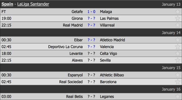 Real Madrid có vượt qua được cuộc khủng hoảng kéo dài? - 1