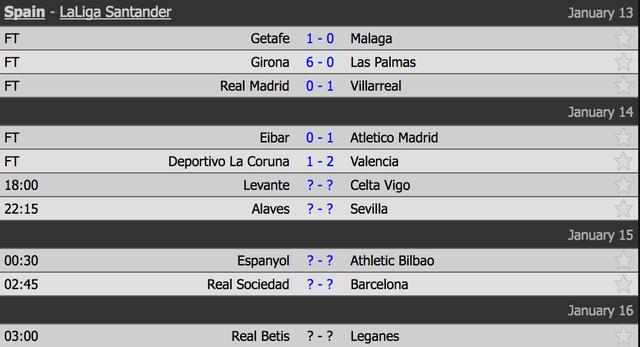 C.Ronaldo vô duyên, Real Madrid thua thất vọng Villarreal - 1