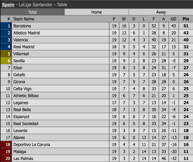 Messi-Suarez lập siêu phẩm, Barcelona ngược dòng hạ Sociedad - 6