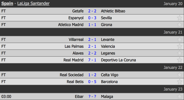 Betis 0-5 Barcelona: Messi, Suarez cùng lập cú đúp - 1