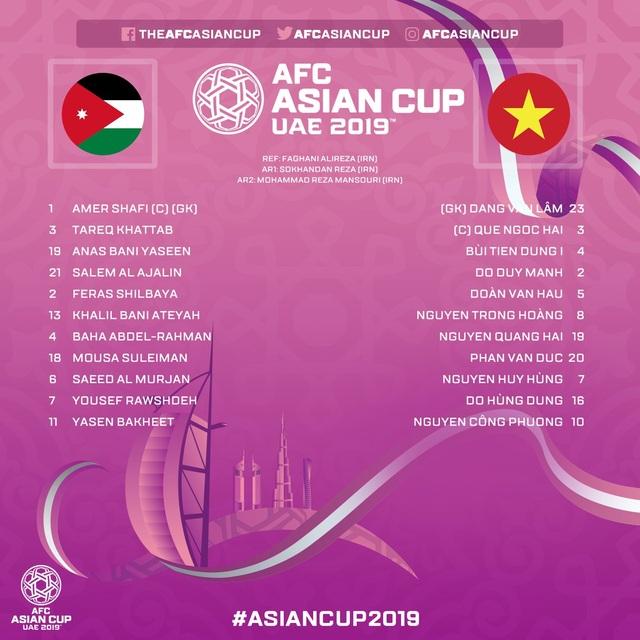Thắng Jordan trên loạt luân lưu, đội tuyển Việt Nam vào tứ kết Asian Cup 2019 - 9