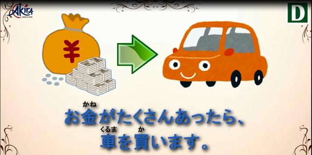 Học tiếng Nhật: Tổng hợp ngữ pháp bài 25 giáo trình Minna no Nihongo - 1