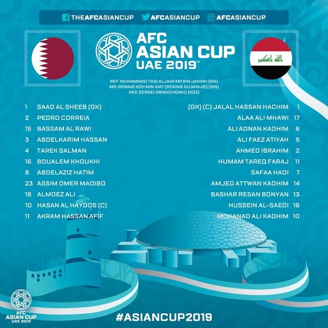 Đánh bại Iraq, Qatar đối đầu Hàn Quốc ở tứ kết - 11