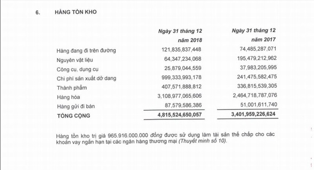 Đại gia buôn vàng số 1 Việt Nam: Kỷ lục 1 tỷ USD đã rời xa - 2