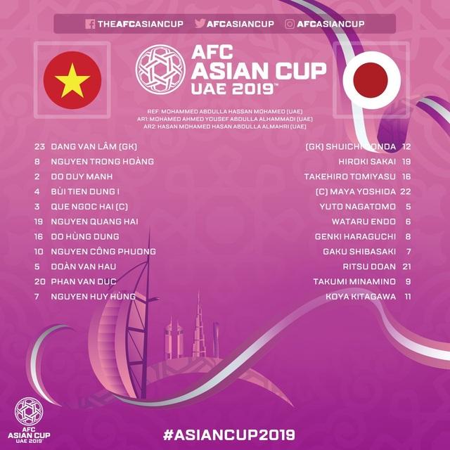 Việt Nam 0-1 Nhật Bản: Thua trong thế ngẩng cao đầu - 14
