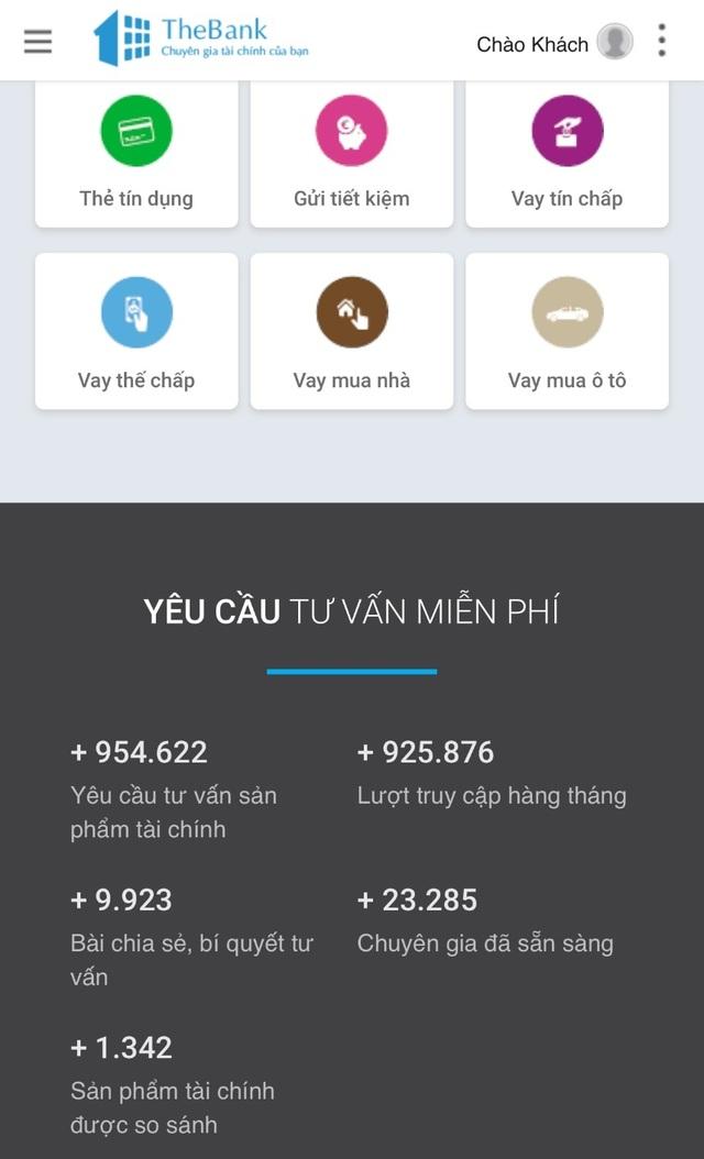 Vòng rót vốn đầu tiên đưa Thebank.vn vào bệ phóng trong cuộc chơi Fintech tại VN - 1