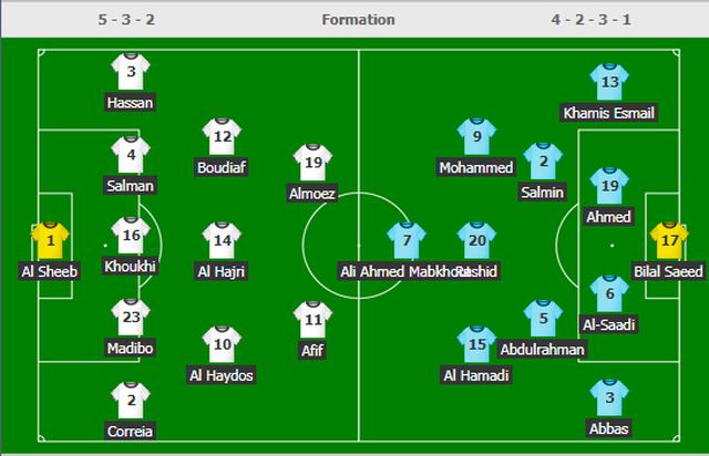 Đại thắng 4-0 trước chủ nhà UAE, Qatar lọt vào chung kết gặp Nhật Bản - 16