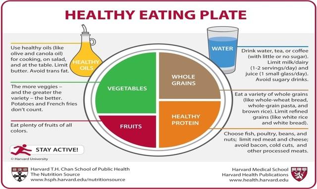 Dễ dàng chọn ra phần ăn sức khỏe - 1