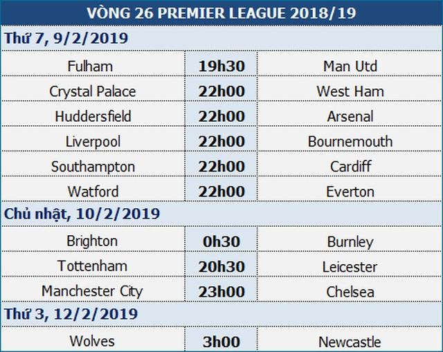 Cơ hội lớn cho Man Utd chiếm vị trí thứ 4 Premier League - 1