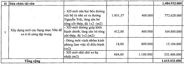Cà Mau: Sở Tài chính cắt giảm mạnh kinh phí mua sắm, sửa chữa tài sản công  - 2
