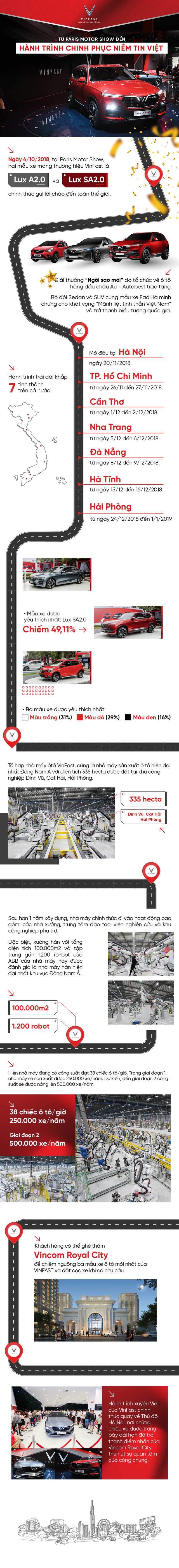 190216_VF_Infographic roadshow xe.png