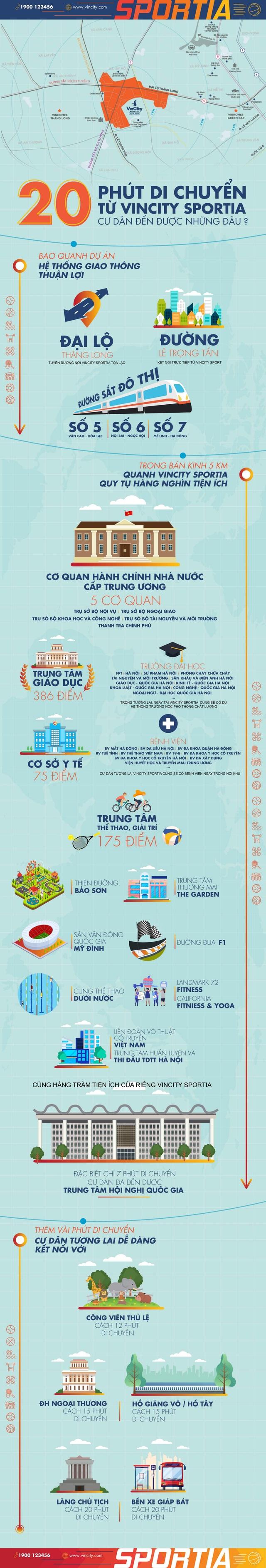 Infographic 2 VinCity.jpg
