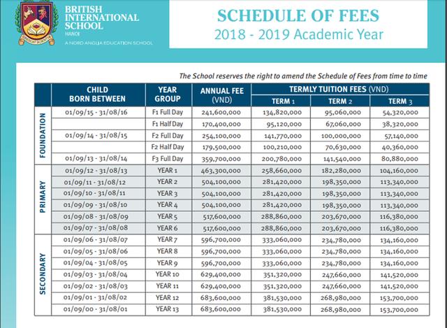 """Những trường phổ thông có mức học phí """"khủng"""" từ 500 triệu đồng/năm   - 2"""