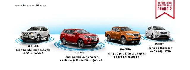 Nissan Việt Nam mạnh tay lì xì đầu năm cho khách hàng mua xe - 1
