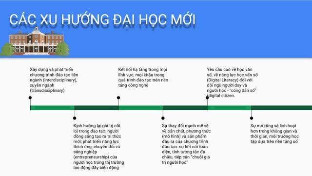 ĐH Quốc gia Hà Nội xây dựng phát triển theo mô hình đại học số  - 1