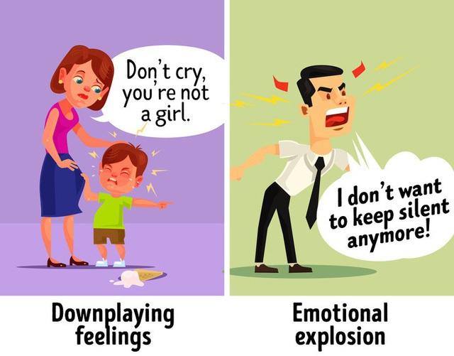 8 sai lầm trong cách nuôi dạy con cái có thể ảnh hưởng đến cuộc sống tương lai của trẻ - 8