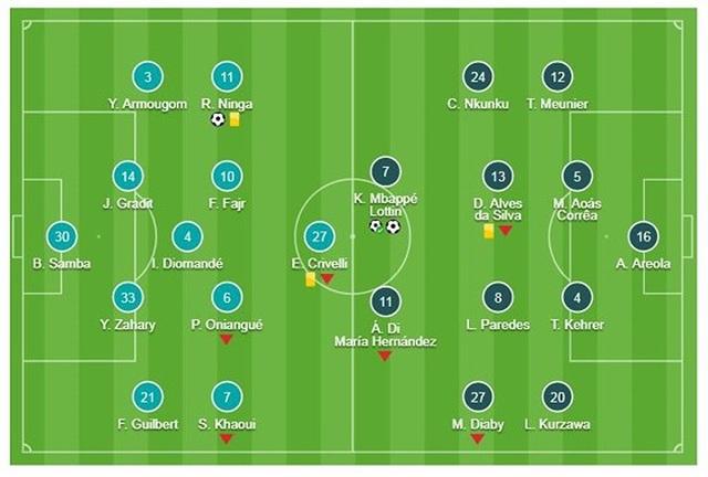 Mbappe tỏa sáng, PSG chiến thắng trước màn tái đấu với MU - 1