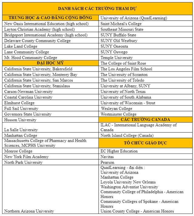 Nhận danh sách học bổng TOP 100 trường Mỹ tại triển lãm du học Mỹ  Canada 2019 - 3