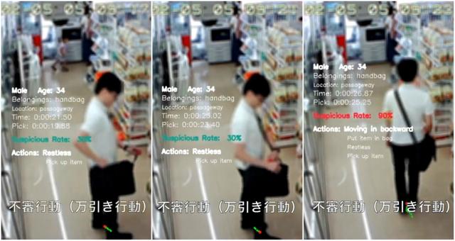 Nhật Bản phát triển trí tuệ nhân tạo để ngăn chặn trộm trong siêu thị - 1