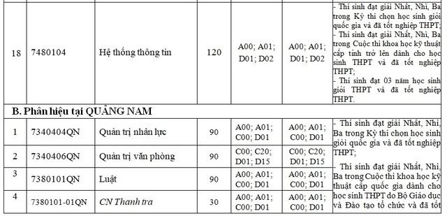 Thông tin tuyển sinh hệ chính quy Trường ĐH Nội vụ Hà Nội năm 2019 - 4