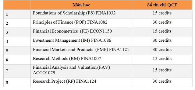 Học viện Tài chính tuyển sinh Thạc sỹ Tài chính  Đầu tư khóa 10 - 1