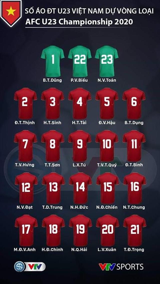 Ai là người thừa kế áo số 10 của Công Phượng ở U23 Việt Nam?