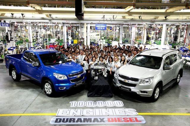 Ôtô nhập khẩu tăng 300%, không thiếu hàng, giá xe vẫn cao - 2