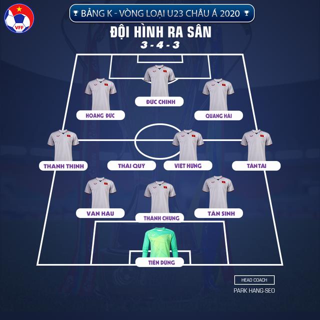 U23 Việt Nam 1-0 U23 Indonesia:  - 35