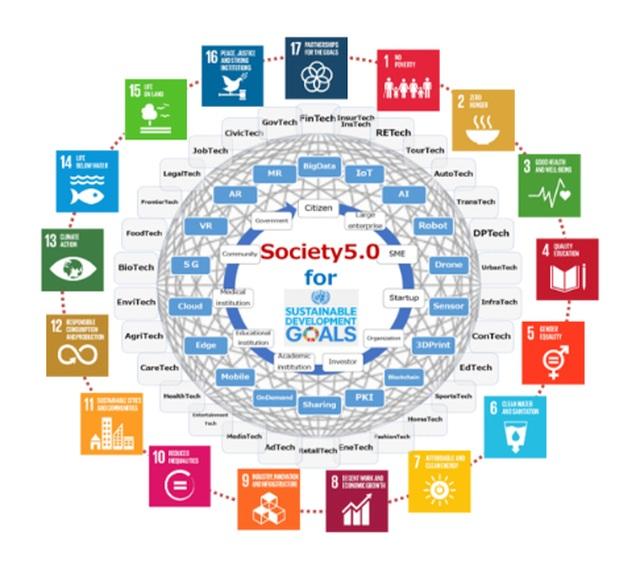 Nhật Bản bắt đầu xây dựng Xã hội 5.0             - 4