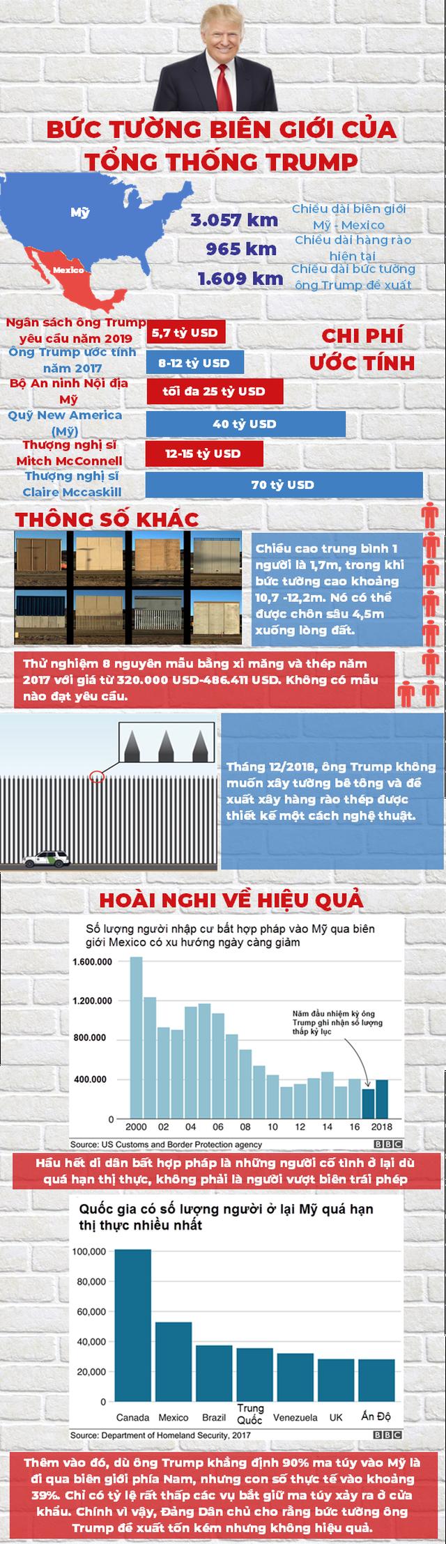 Border Wall.png