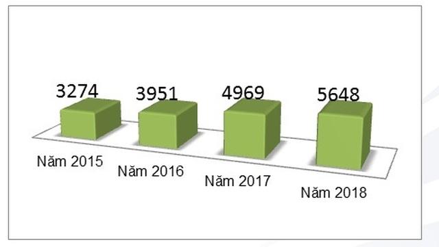 5 lần liên tiếp lọt TOP 100 môi trường làm việc tốt nhất Việt Nam - 1