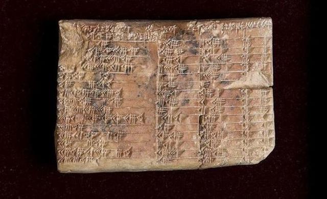 """Bảng lượng giác hơn 3000 năm tuổi """"vượt mặt"""" toán học hiện đại - 1"""