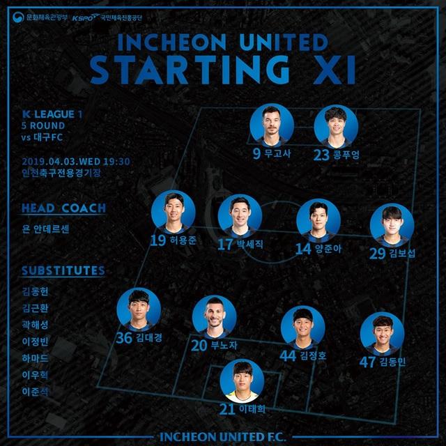 Công Phượng lần đầu đá chính, Incheon United chịu thua 0-3 - 2