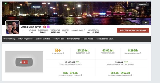 Sau Khá Bảnh, Youtube khóa kênh Dương Minh Tuyền - 2