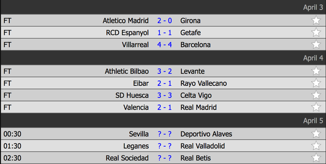 Valencia 2-1 Real Madrid: Nỗi thất vọng của HLV Zidane - 1