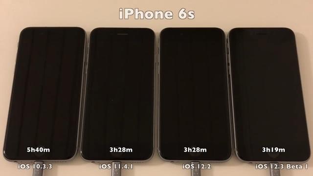 Lạ: iPhone đời cũ càng nâng cấp phiên bản iOS mới càng tốn pin