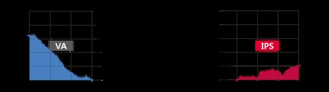 Các yếu tố tạo nên màn hình chuẩn màu cho đồ họa - 3