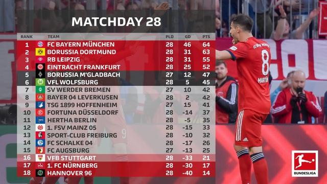 Hủy diệt Dortmund 5-0, Bayern Munich nhảy lên đầu bảng - 3