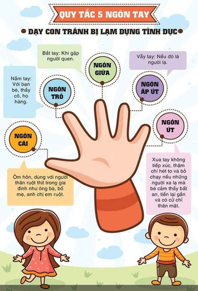 Quy tắc đồ lót và quy tắc 5 ngón tay bố mẹ có con gái nhất thiết phải biết - 2