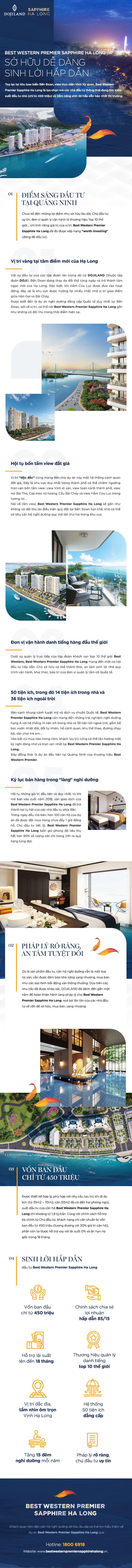 Best Western Premier Sapphire Ha Long: Sở hữu dễ dàng - Sinh lời chắc chắn - 1