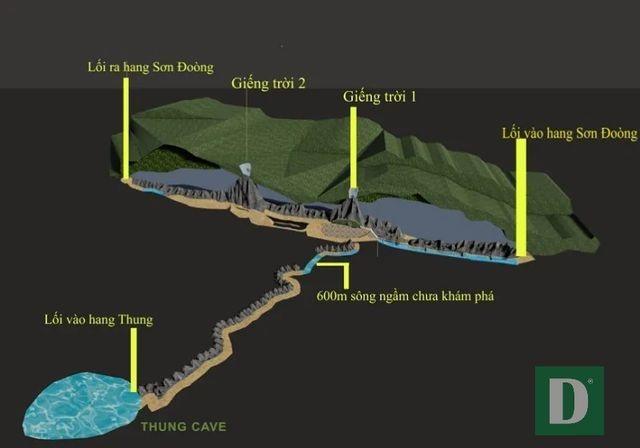 Công bố những phát hiện mới nhất về sông ngầm kỳ bí dưới hang Sơn Đoòng - 4