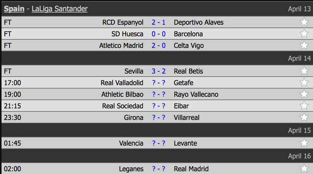 Hòa đội cuối bảng, Barcelona chỉ còn hơn Atletico 9 điểm - 1