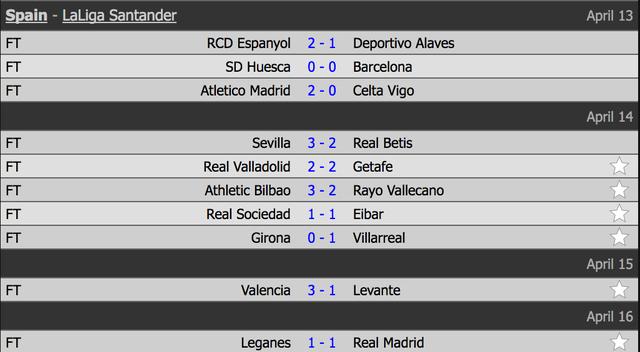 Hòa thất vọng Leganes, Real Madrid xa dần giấc mơ vô địch La Liga - 1